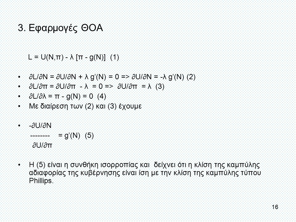 3. Εφαρμογές ΘΟΑ L = U(N,π) - λ [π - g(N)] (1)